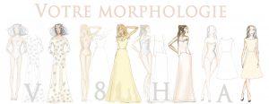 Créatrice robe de mariée sur-mesure - choisir sa robe - morphologie